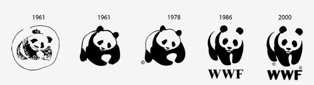 Schita logo WWF